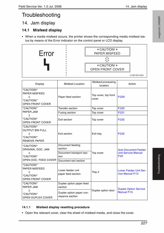 Konica-Minolta magicolor 2490MF FIELD-SERVICE Service Manual-5